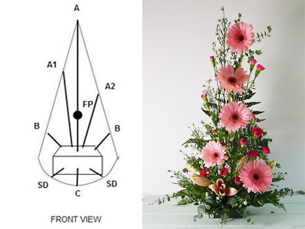 12 nghệ thuật cắm hoa để bàn